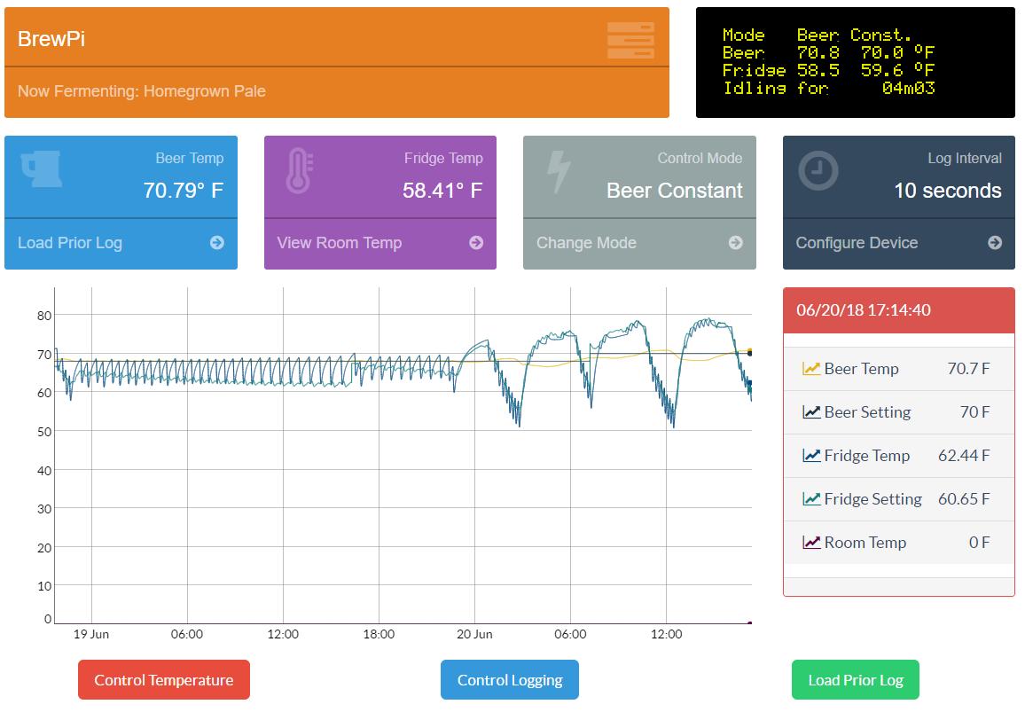 Fermentrack: Fermentation monitoring & BrewPi-www Replacement for