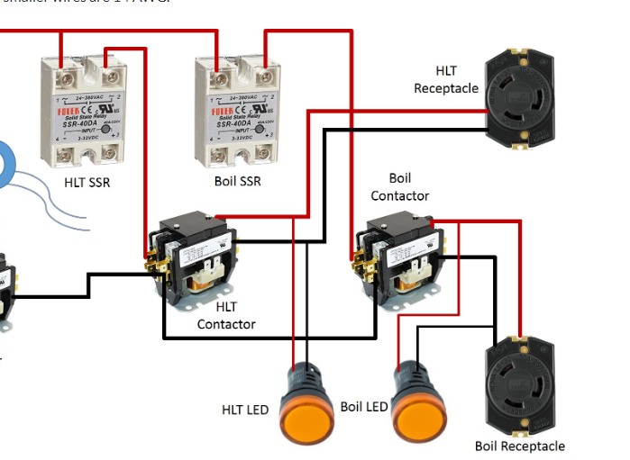 Contactor, SSR Wiring Confusion | HomeBrewTalk.com - Beer ... on
