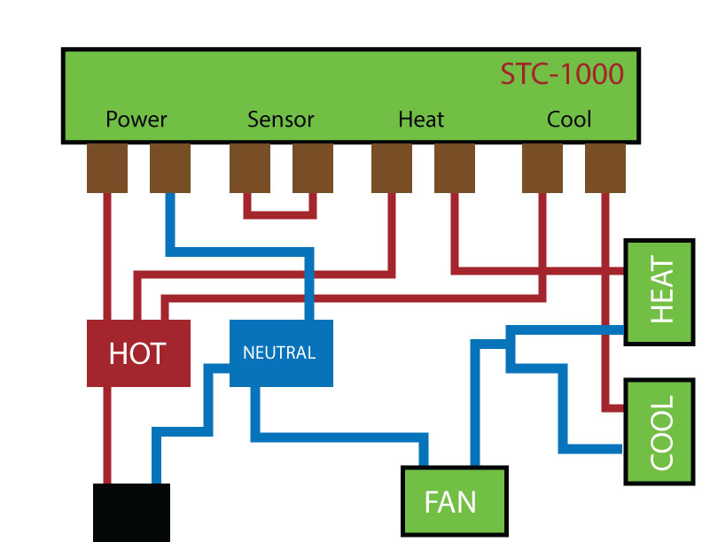 stc 1000 fan wiring diagram homebrewtalk com beer wine mead rh homebrewtalk com  stc 1000 wiring diagram uk