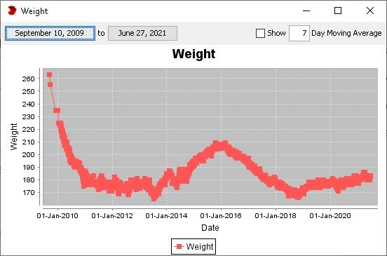 weightasofnow.jpg