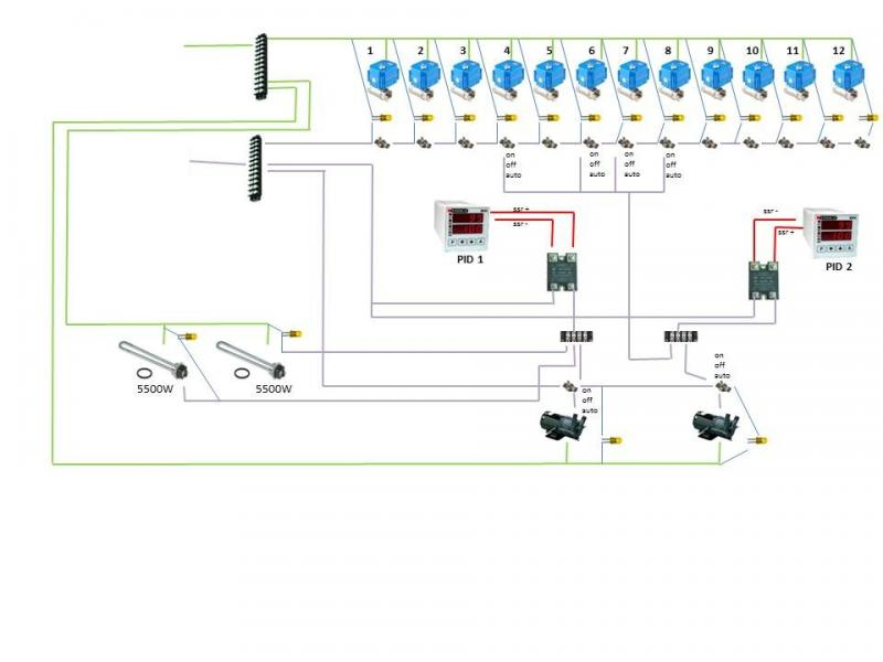herms pid motorized wiring diagram help home brew forums click image for larger version wiring v1 jpg views 2098 size